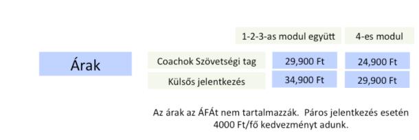 Coach tréning árak ábra